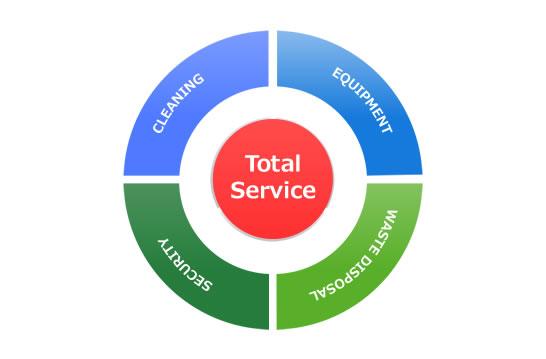 サービス向上の取り組み